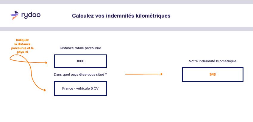 Simulateur indemnites kilometriques 2019 Rydoo